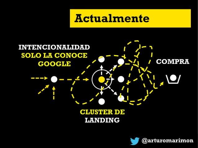 @arturomarimon INTENCIONALIDAD SOLO LA CONOCE GOOGLE CLUSTER DE LANDING COMPRA Actualmente