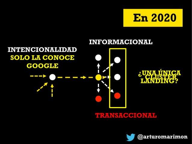 @arturomarimon INTENCIONALIDAD SOLO LA CONOCE GOOGLE En 2020 CLUSTER INFORMACIONAL TRANSACCIONAL ¿UNA ÚNICA LANDING?