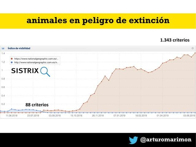 @arturomarimon 88criterios 1.343criterios animales en peligro de extinción