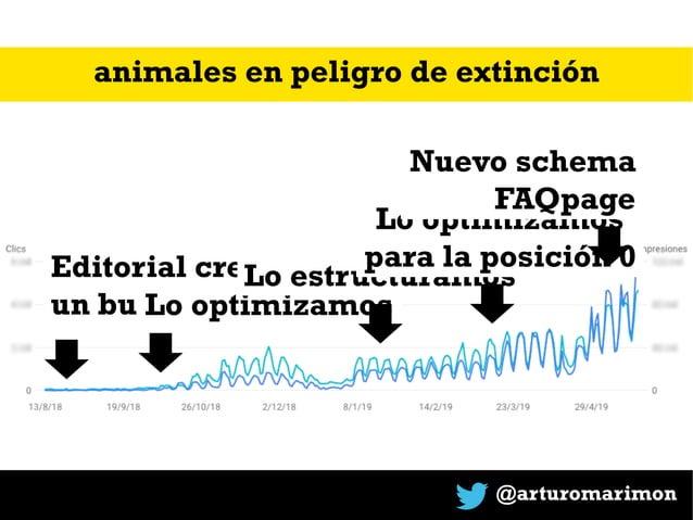 @arturomarimon animales en peligro de extinción 102 Editorial creó un buen contenidoLo optimizamos Lo estructuramos Lo op...