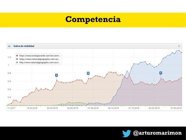 @arturomarimon Competencia