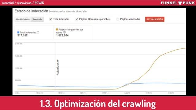 @natzir9 / @seovision / #CW15 BOT CONTROL 1.3. Optimización del crawling