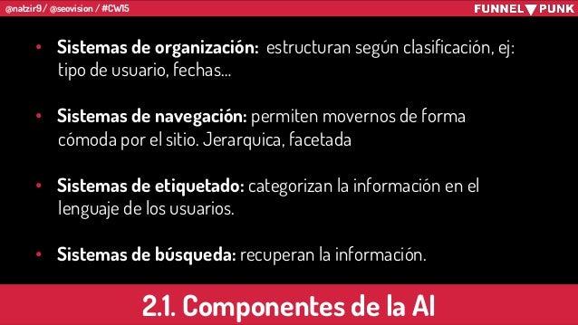 @natzir9 / @seovision / #CW15 • Sistemas de organización: estructuran según clasificación, ej: tipo de usuario, fechas… • ...