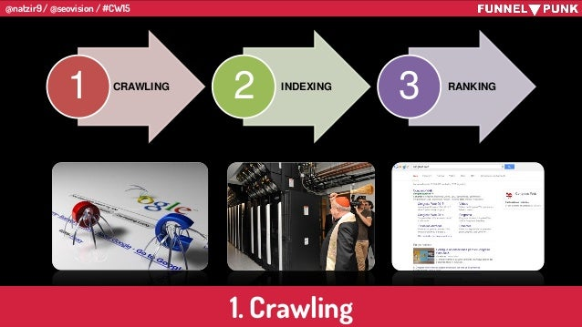 @natzir9 / @seovision / #CW15 CRAWLING 1 INDEXING 2 RANKING 3 1. Crawling