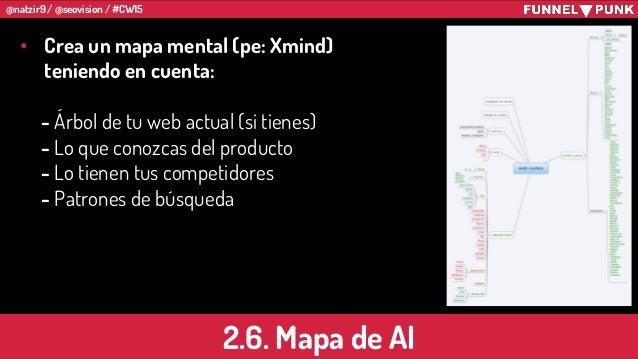 @natzir9 / @seovision / #CW15 2.6. Mapa de AI • Crea un mapa mental (pe: Xmind) teniendo en cuenta: - Árbol de tu web actu...