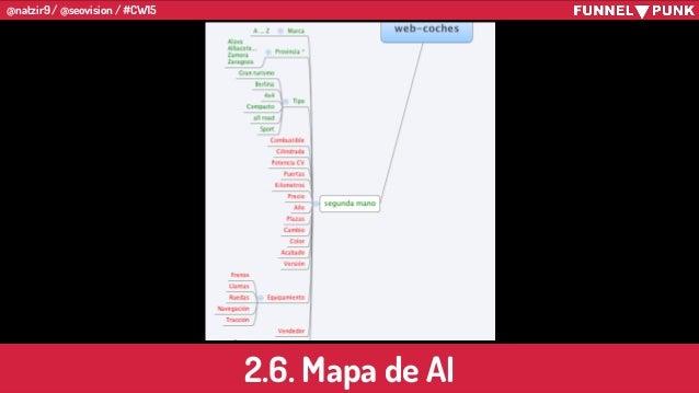 @natzir9 / @seovision / #CW15 2.6. Mapa de AI