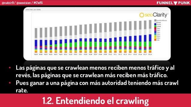 @natzir9 / @seovision / #CW15 1. Crawling1.2. Entendiendo el crawling • Las páginas que se crawlean menos reciben menos tr...
