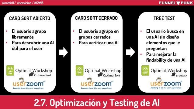 @natzir9 / @seovision / #CW15 2.7. Optimización y Testing de AI CARD SORT CERRADO TREE TESTCARD SORT ABIERTO • El usuario ...