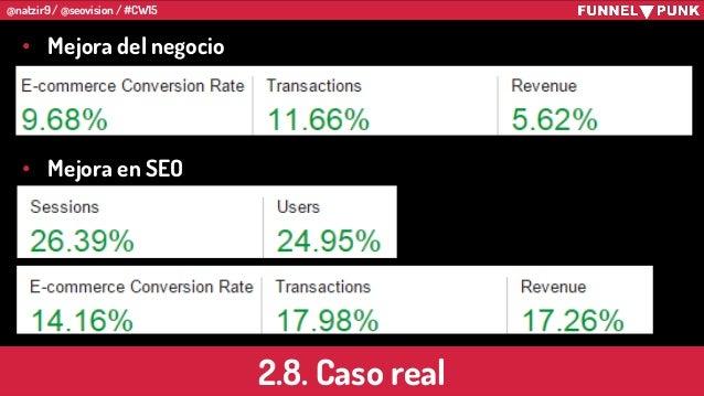 @natzir9 / @seovision / #CW15 2.8. Caso real • Mejora del negocio • Mejora en SEO