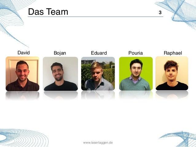 Das Team! 3! David! Bojan! Eduard! Pouria! Raphael! www.lasertaggen.de!
