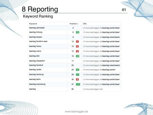 8 Reporting! 41! Keyword Ranking! www.lasertaggen.de!