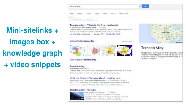 Mini-sitelinks + images box + knowledge graph + video snippets