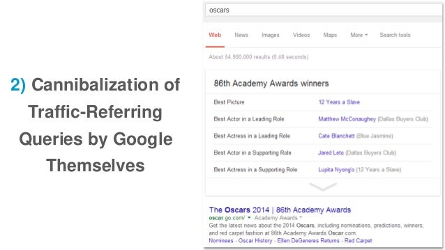 2) Cannibalization of Traffic-Referring Queries by Google Themselves