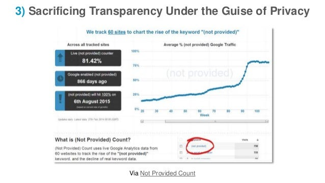 3) Sacrificing Transparency Under the Guise of Privacy Via Not Provided Count