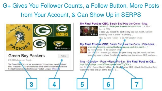 G+ Gives You Follower Counts, a Follow Button, More Posts from Your Account, & Can Show Up in SERPS 3 54 6 7
