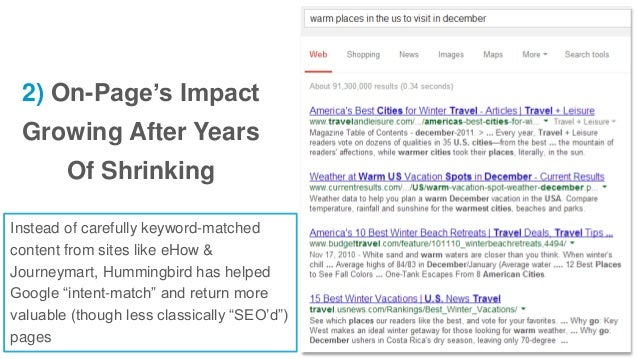 2) On-Page's Impact Growing After Years Of Shrinking Instead of carefully keyword-matched content from sites like eHow & J...