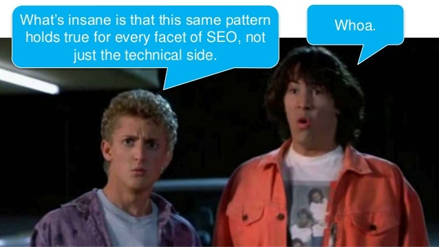 What's insane is that this same pattern holds true for every facet of SEO, not just the technical side. Whoa.