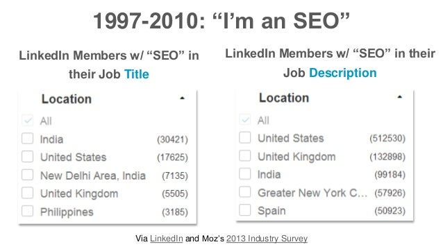 "LinkedIn Members w/ ""SEO"" in their Job Title LinkedIn Members w/ ""SEO"" in their Job Description Via LinkedIn and Moz's 201..."