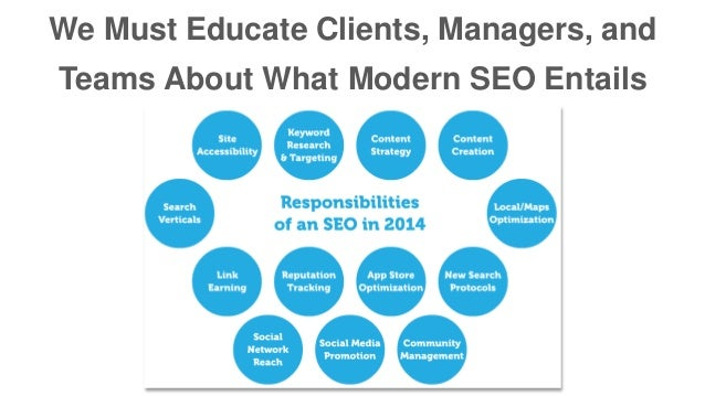 We Must Educate Clients, Managers, and Teams About What Modern SEO Entails