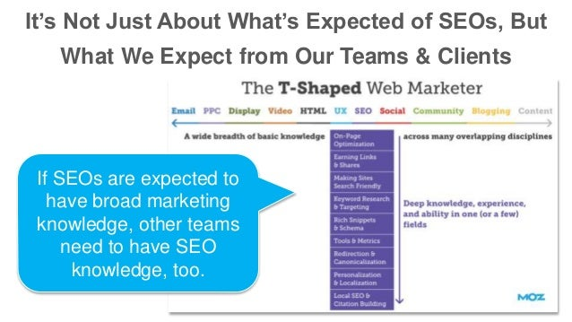 It's Not Just About What's Expected of SEOs, But What We Expect from Our Teams & Clients If SEOs are expected to have broa...