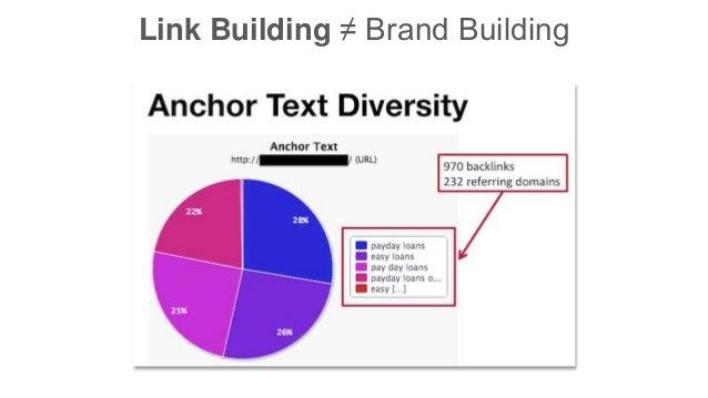Link Building ≠ Brand Building