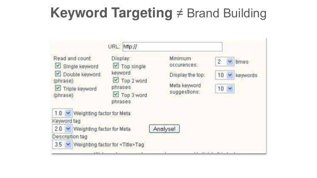 Keyword Targeting ≠ Brand Building