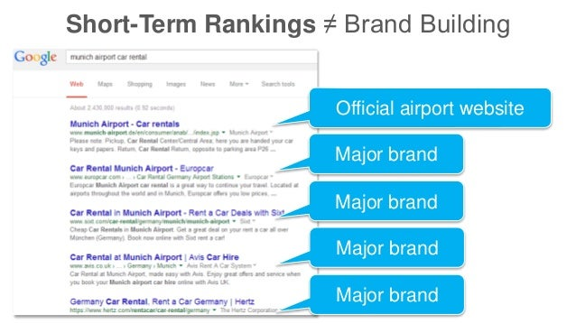 Short-Term Rankings ≠ Brand Building Official airport website Major brand Major brand Major brand Major brand