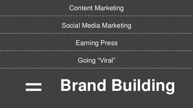 "Content Marketing Social Media Marketing Earning Press Going ""Viral"" = Brand Building"