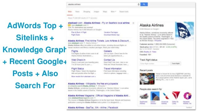 AdWords Top + Sitelinks + Knowledge Graph + Recent Google+ Posts + Also Search For
