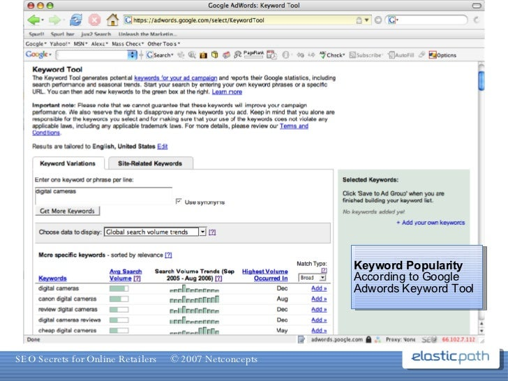 Keyword Popularity According to Google Adwords Keyword Tool