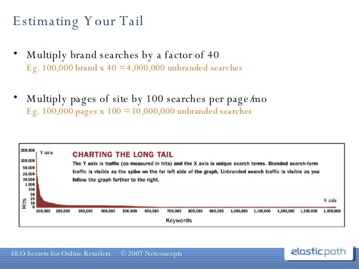 Estimating Your Tail <ul><li>Multiply brand searches by a factor of 40 Eg. 100,000 brand x 40 = 4,000,000 unbranded search...