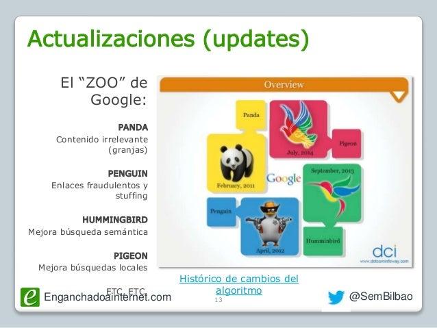 """Enganchadoainternet.com @SemBilbao El """"ZOO"""" de Google: PANDA Contenido irrelevante (granjas) PENGUIN Enlaces fraudulentos ..."""