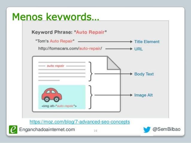 Enganchadoainternet.com @SemBilbao16 Menos keywords… https://moz.com/blog/7-advanced-seo-concepts