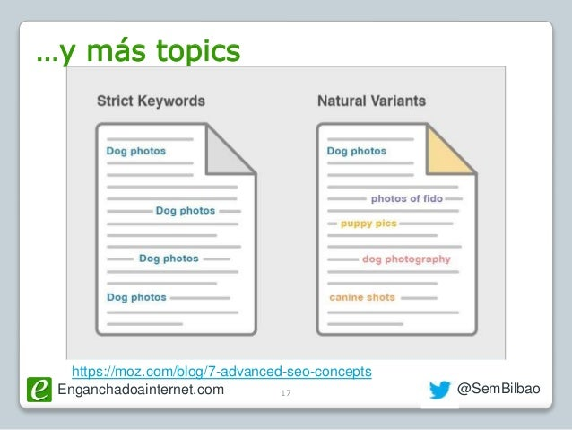 Enganchadoainternet.com @SemBilbao17 …y más topics https://moz.com/blog/7-advanced-seo-concepts