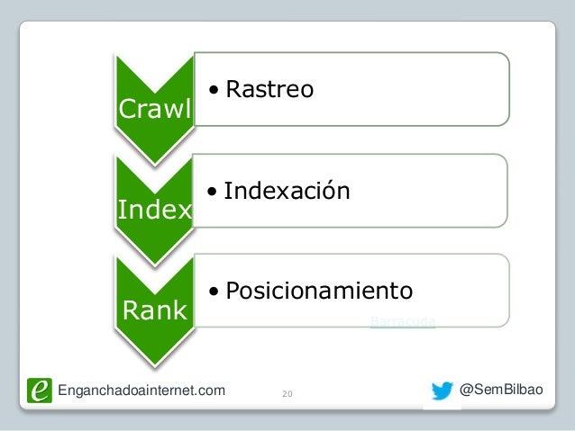 Enganchadoainternet.com @SemBilbao20 Barracuda Crawl • Rastreo Index • Indexación Rank • Posicionamiento