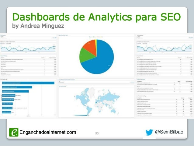 Enganchadoainternet.com @SemBilbaoEnganchadoainternet.com 53 Dashboards de Analytics para SEO by Andrea Minguez