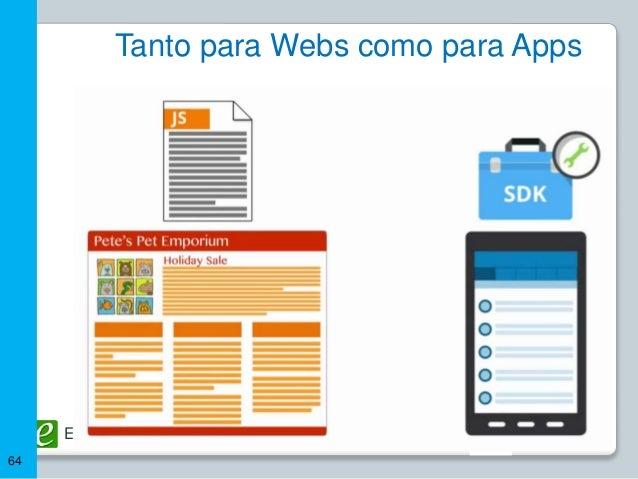 Enganchadoainternet.com @SemBilbao 64 Tanto para Webs como para Apps