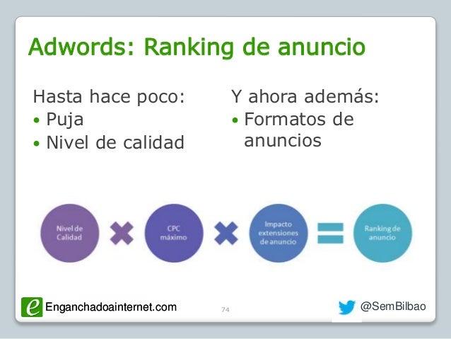 Enganchadoainternet.com @SemBilbaoEnganchadoainternet.com Adwords: Ranking de anuncio Hasta hace poco:  Puja  Nivel de c...