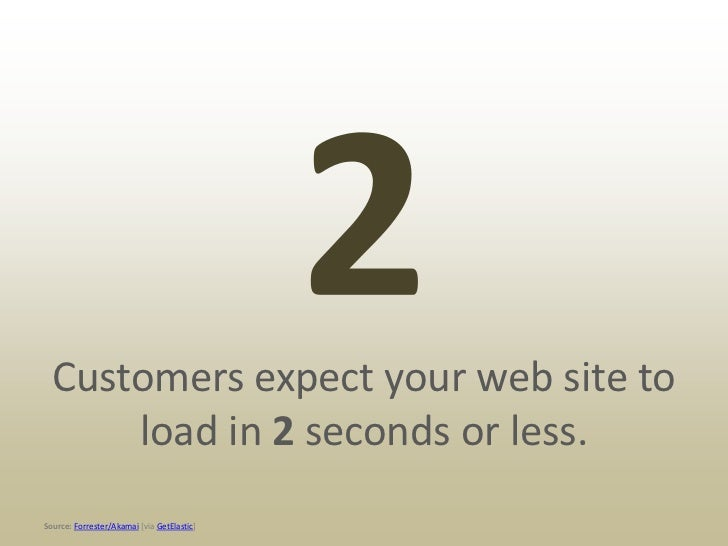 40% of customers will abandon          any site that takes longer than                 3 seconds to load.Source: Forrester...