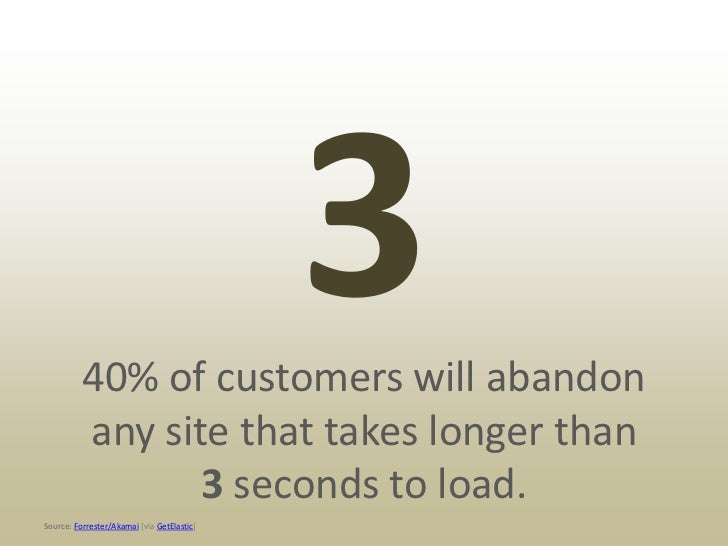 The average Fortune 500 company   web site takes 7 seconds to load.Source: Andrew Davies, Web Performance: A Whistlestop T...
