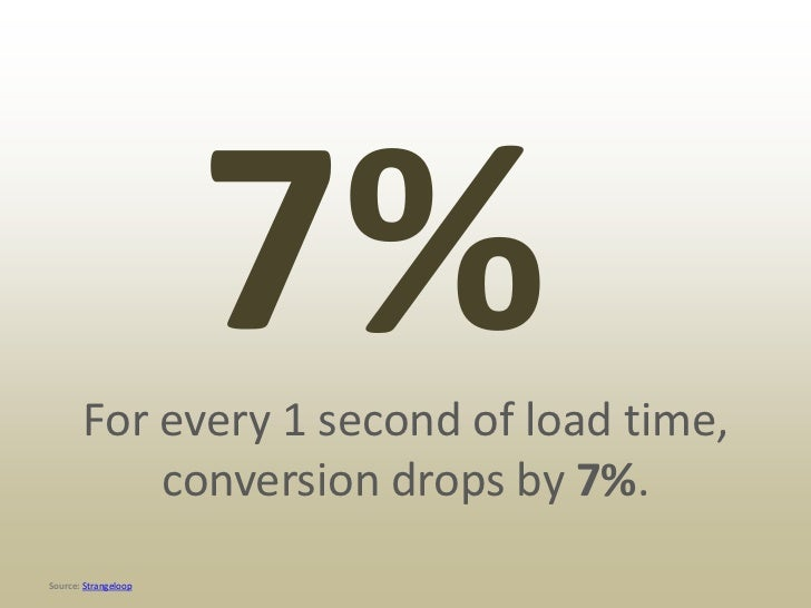 For every 1 second of load time,        user satisfaction drops by 16%.Source: Strangeloop