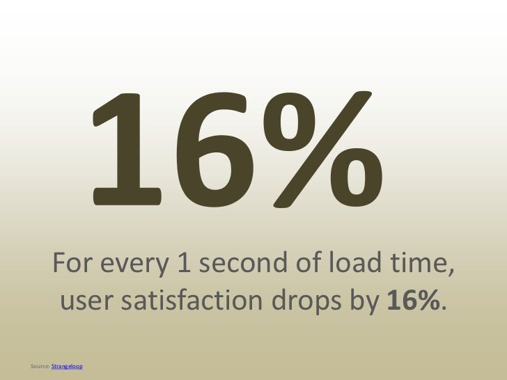 A faster site reduces the costs of          infrastructure and releases                by 50% or more.Source: Shopzilla [v...