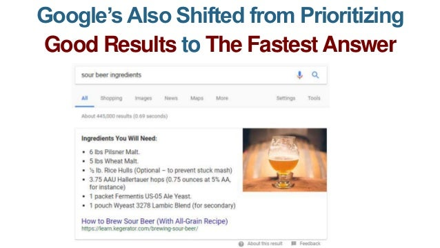 Google's Also Shifted from Prioritizing Good Results to The Fastest Answer