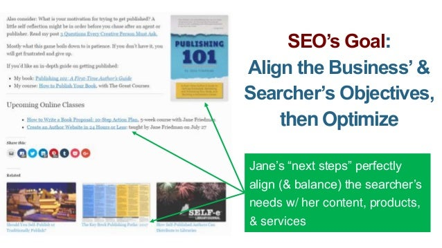 STEP 2: Expand w/ Related KWs that Share the Same Searcher Intent