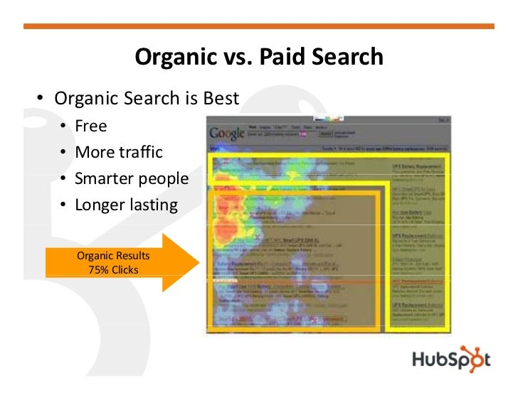 SEO101 Brian Halligan HubSpot Presentation for New Marketing Summit NMS08 Slide 3