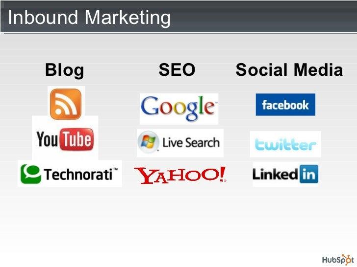 Seo 101 - Inbound Marketing Summit - Dallas Slide 3