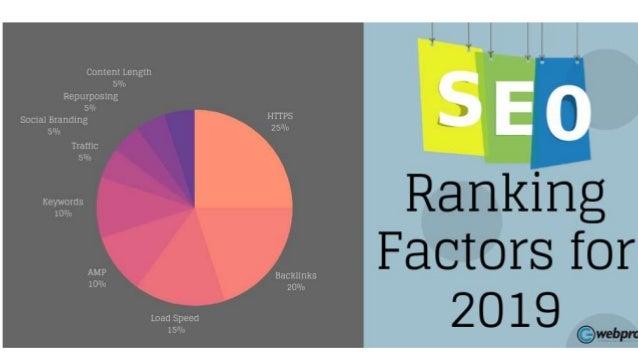 Tài liệu SEO mới nhất 2019-2020 Slide 2