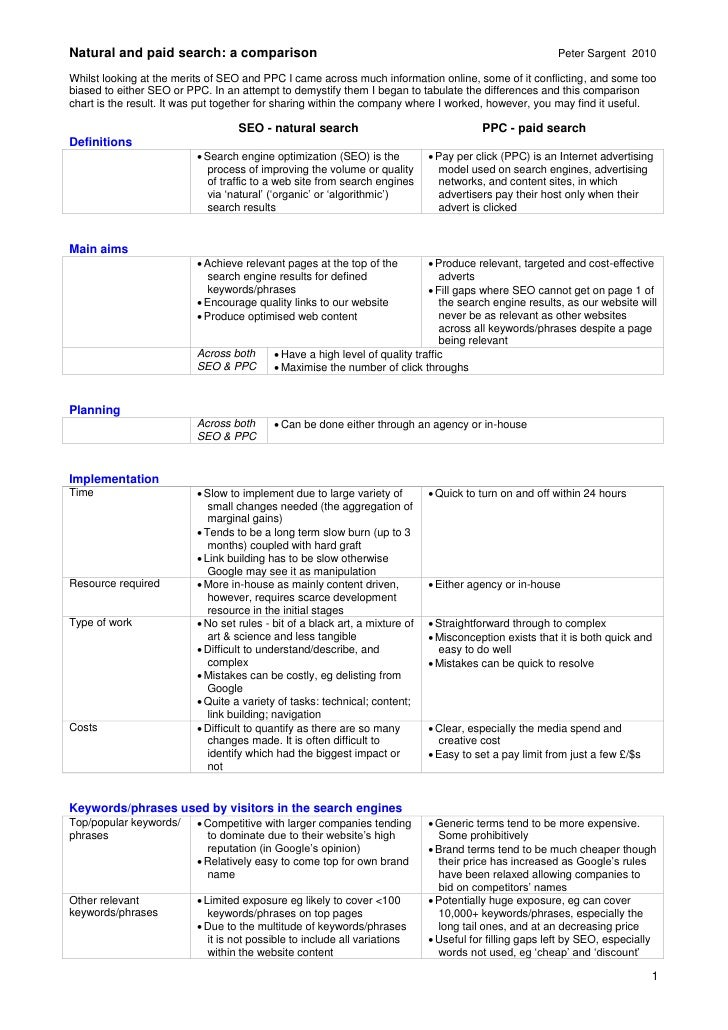 Natural and paid search: a comparison                                                                     Peter Sargent 20...