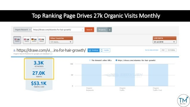 Best and Vitamin Keywords in Aggregate for Ranking Page. Take the Top Listing and Put that in Answer the Public