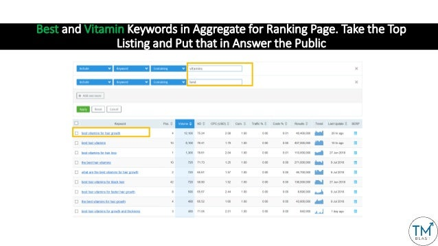 Covering a Topic Could Cover Thousands of Additional Searches with *Low* Volume
